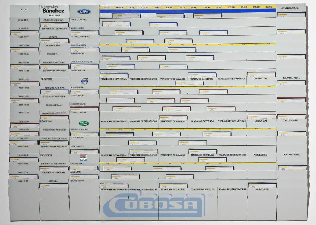 Equipamiento para taller mec nico productos automoci n for Planning mural 2017